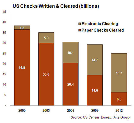 Aite_check_clearing